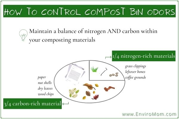 How to Control Compost Bin Odors – Infographic